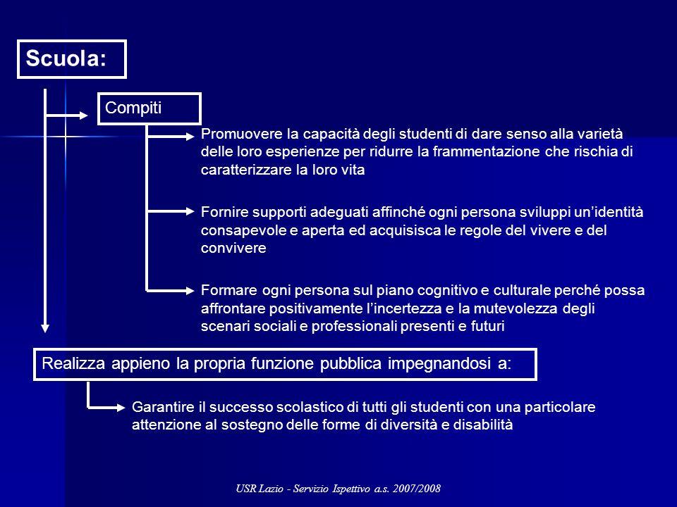 USR Lazio - Servizio Ispettivo a.s. 2007/2008