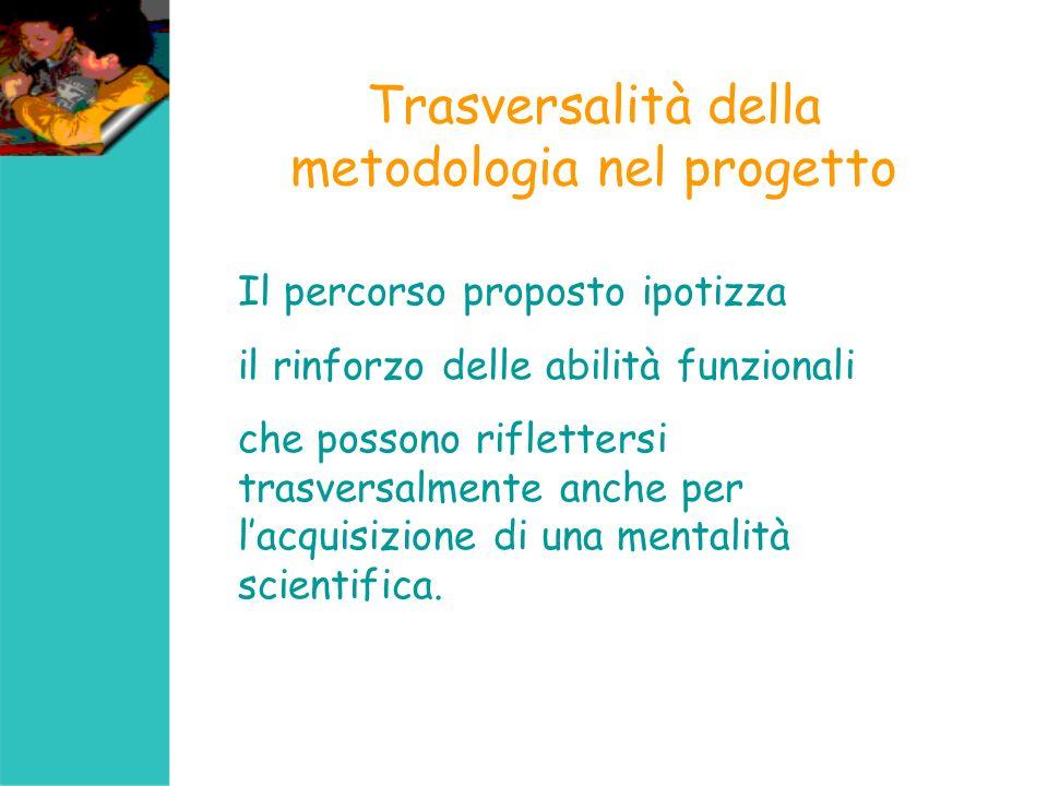 Trasversalità della metodologia nel progetto
