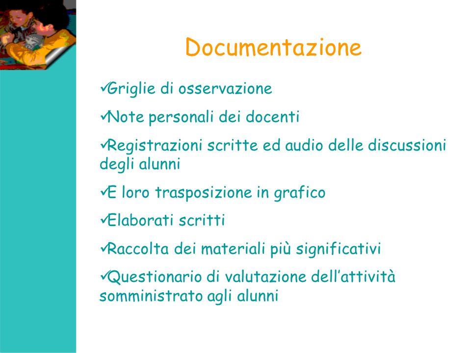 Documentazione Griglie di osservazione Note personali dei docenti