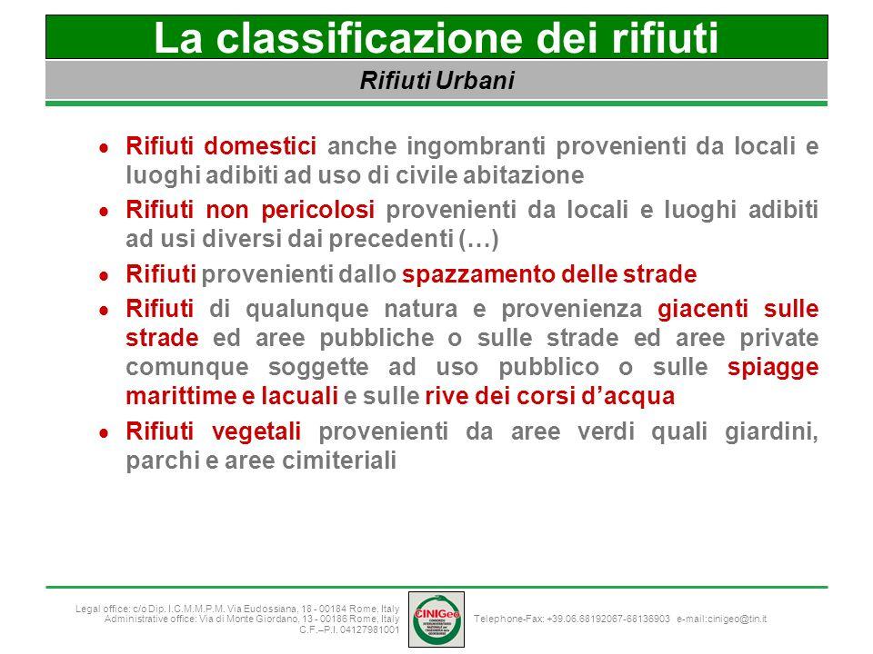 La classificazione dei rifiuti