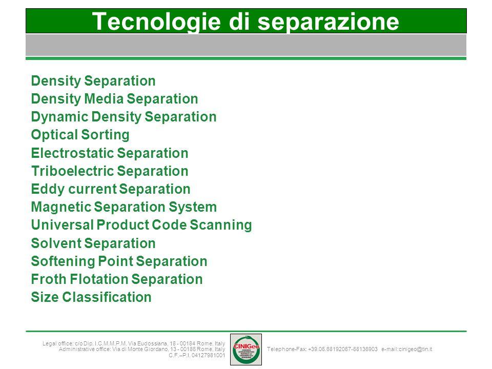 Tecnologie di separazione