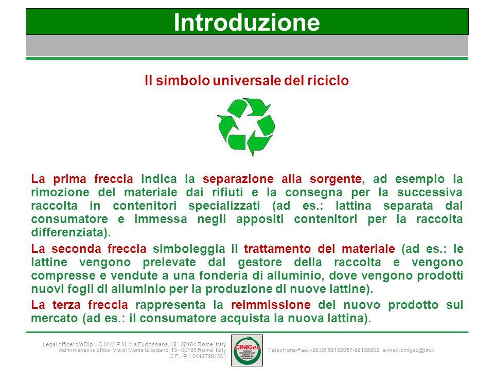 Il simbolo universale del riciclo