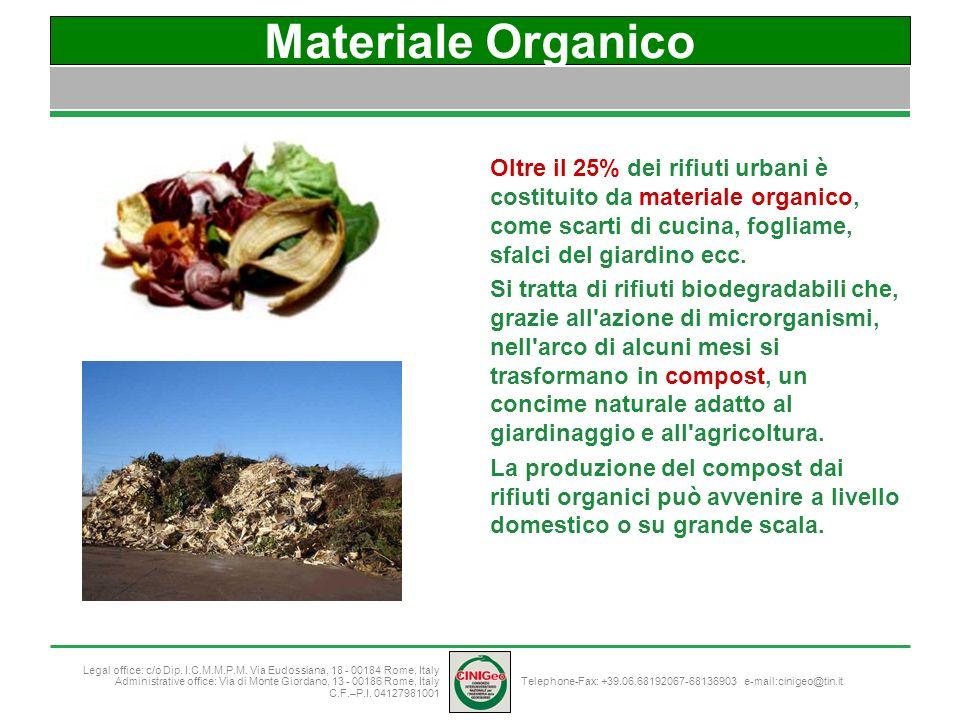 Materiale Organico Oltre il 25% dei rifiuti urbani è costituito da materiale organico, come scarti di cucina, fogliame, sfalci del giardino ecc.