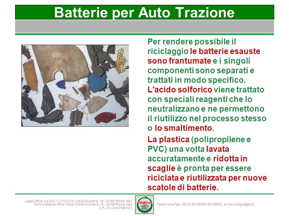 Batterie per Auto Trazione