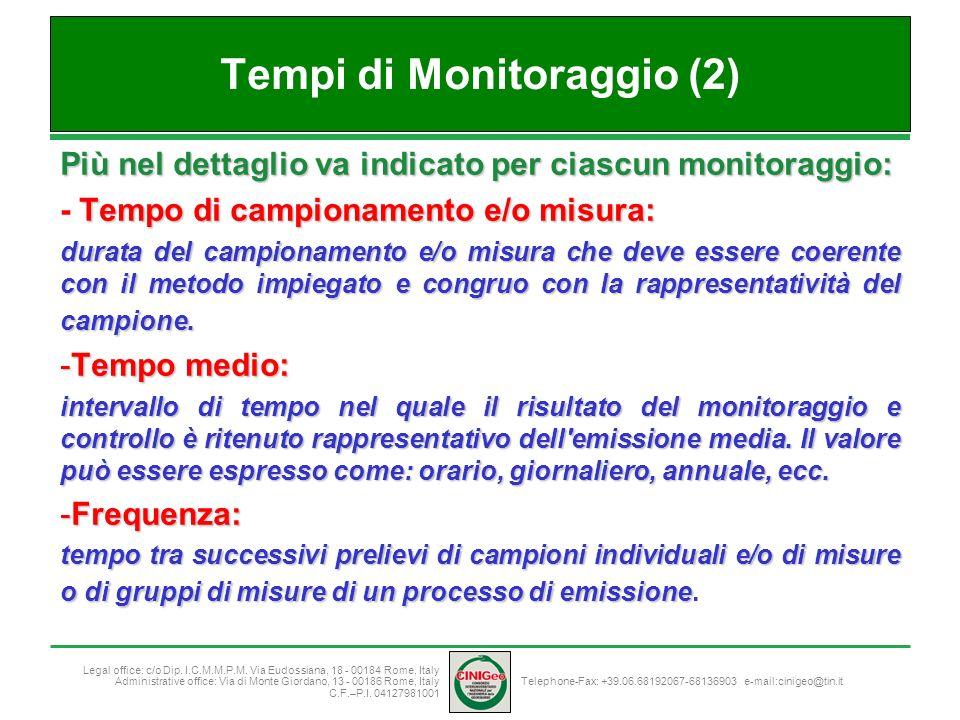 Tempi di Monitoraggio (2)