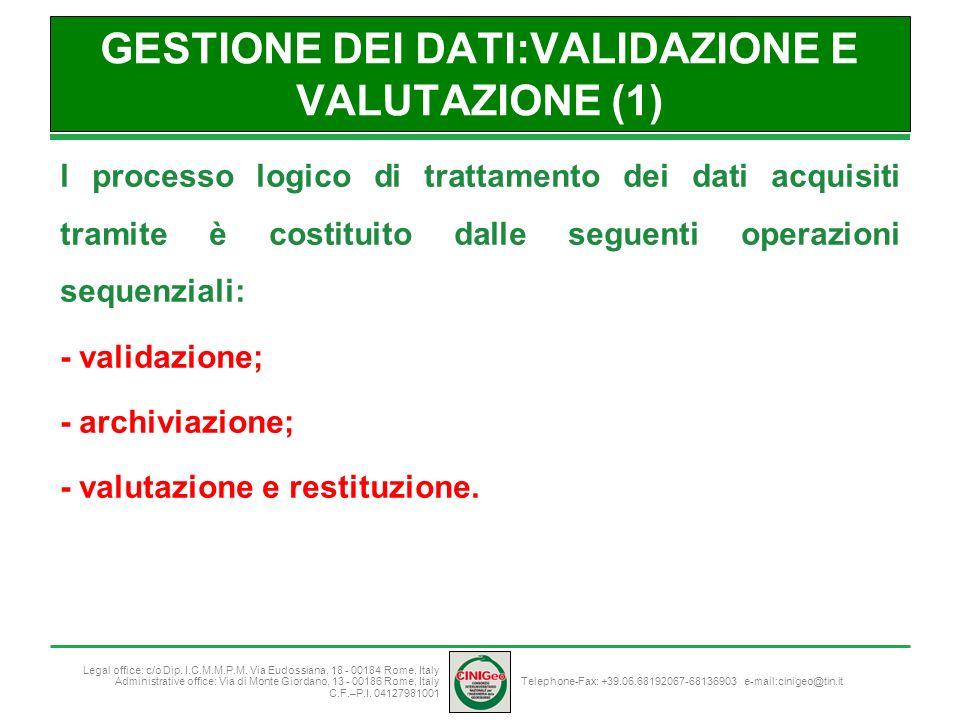 GESTIONE DEI DATI:VALIDAZIONE E VALUTAZIONE (1)