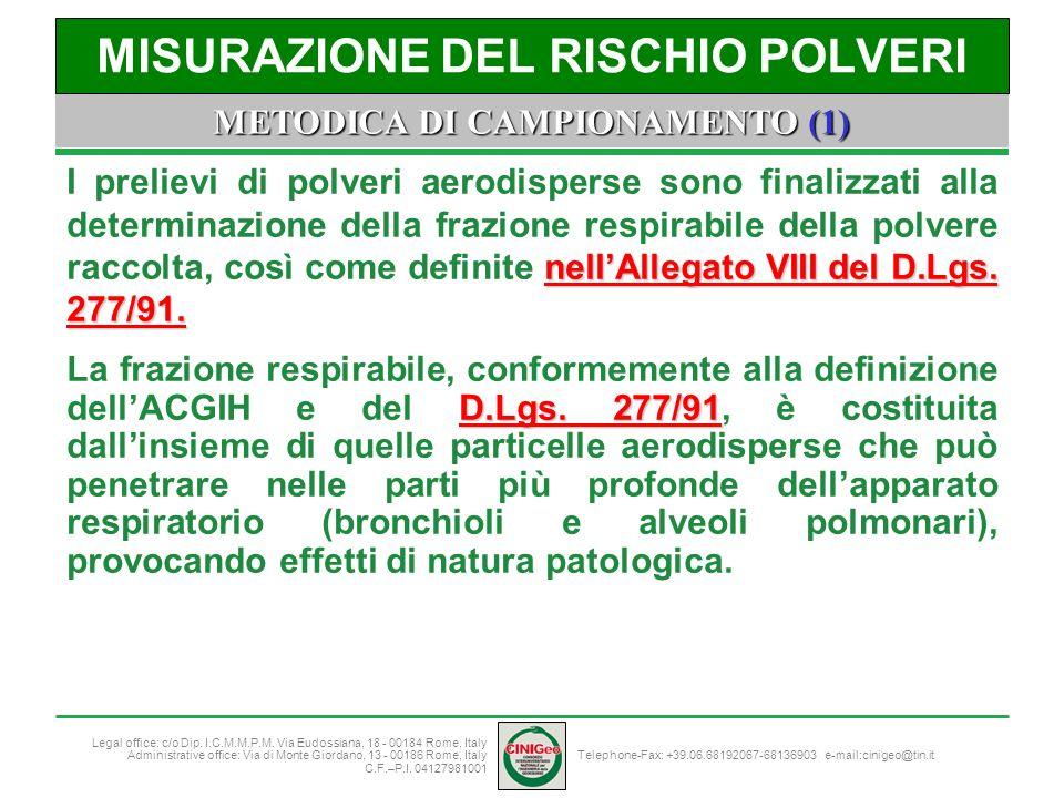 MISURAZIONE DEL RISCHIO POLVERI