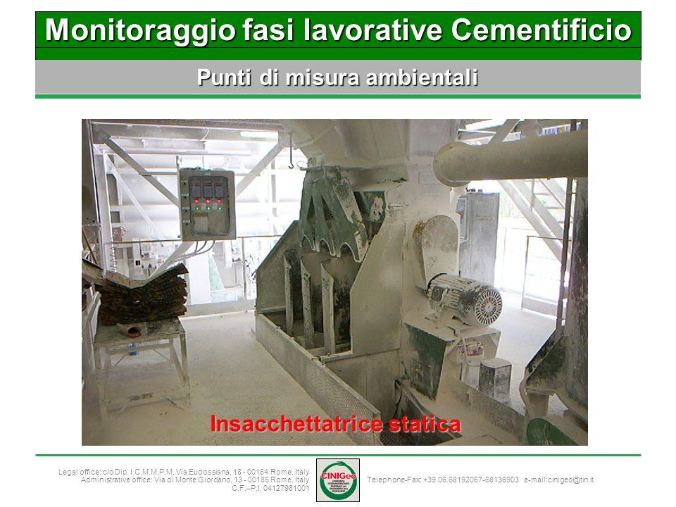 Monitoraggio fasi lavorative Cementificio
