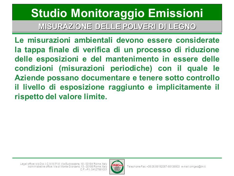 Studio Monitoraggio Emissioni MISURAZIONE DELLE POLVERI DI LEGNO