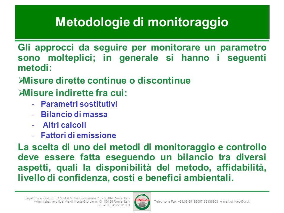 Metodologie di monitoraggio