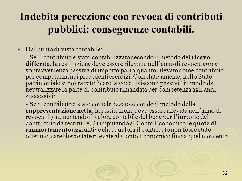 Indebita percezione con revoca di contributi pubblici: conseguenze contabili.