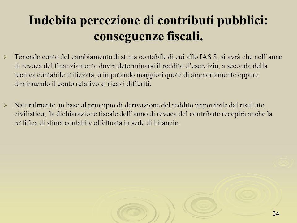 Indebita percezione di contributi pubblici: conseguenze fiscali.