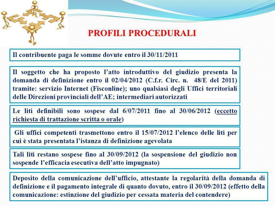 PROFILI PROCEDURALI Il contribuente paga le somme dovute entro il 30/11/2011.