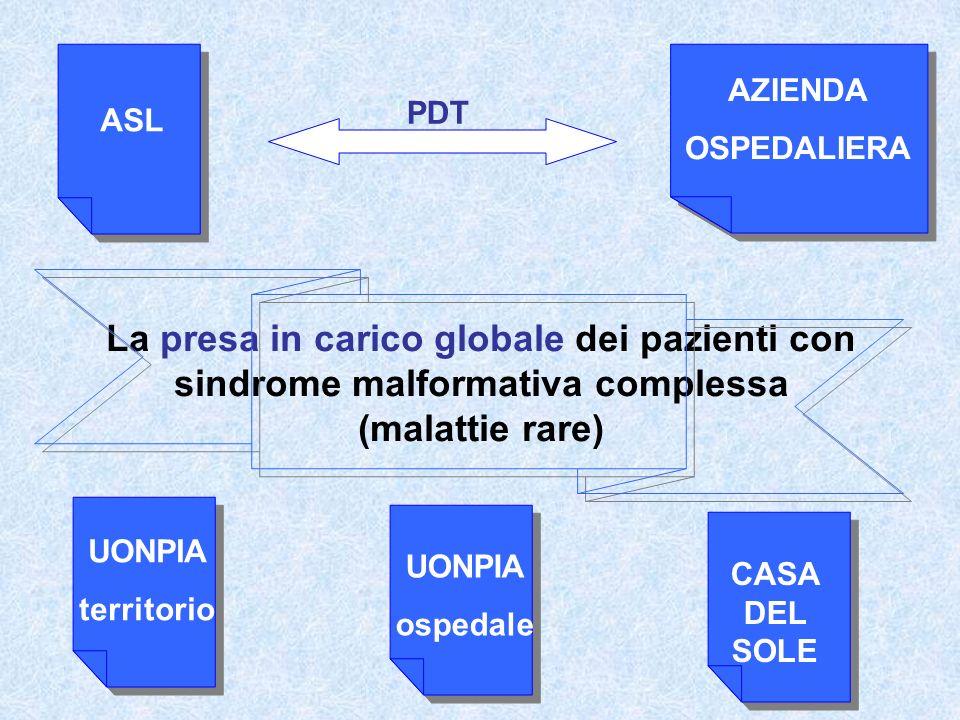 AZIENDA OSPEDALIERA. PDT. ASL. La presa in carico globale dei pazienti con sindrome malformativa complessa (malattie rare)
