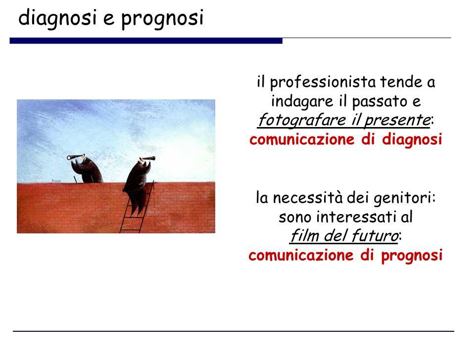 diagnosi e prognosi il professionista tende a indagare il passato e fotografare il presente: comunicazione di diagnosi.
