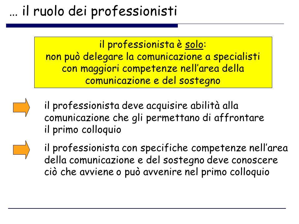 … il ruolo dei professionisti
