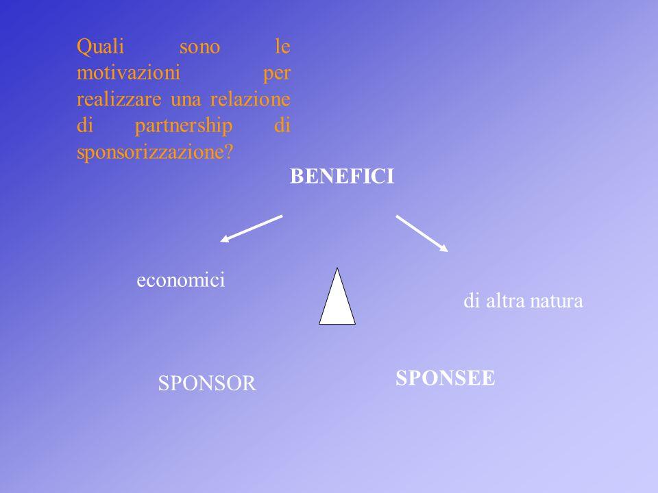 Quali sono le motivazioni per realizzare una relazione di partnership di sponsorizzazione