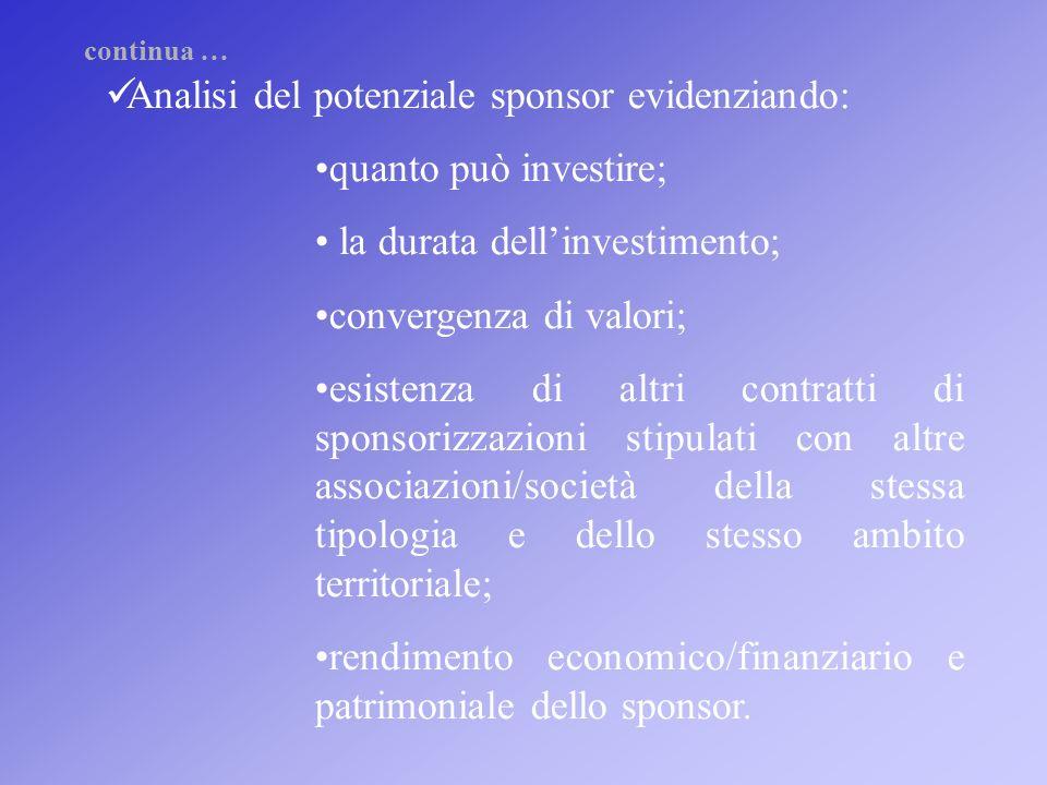 Analisi del potenziale sponsor evidenziando: quanto può investire;