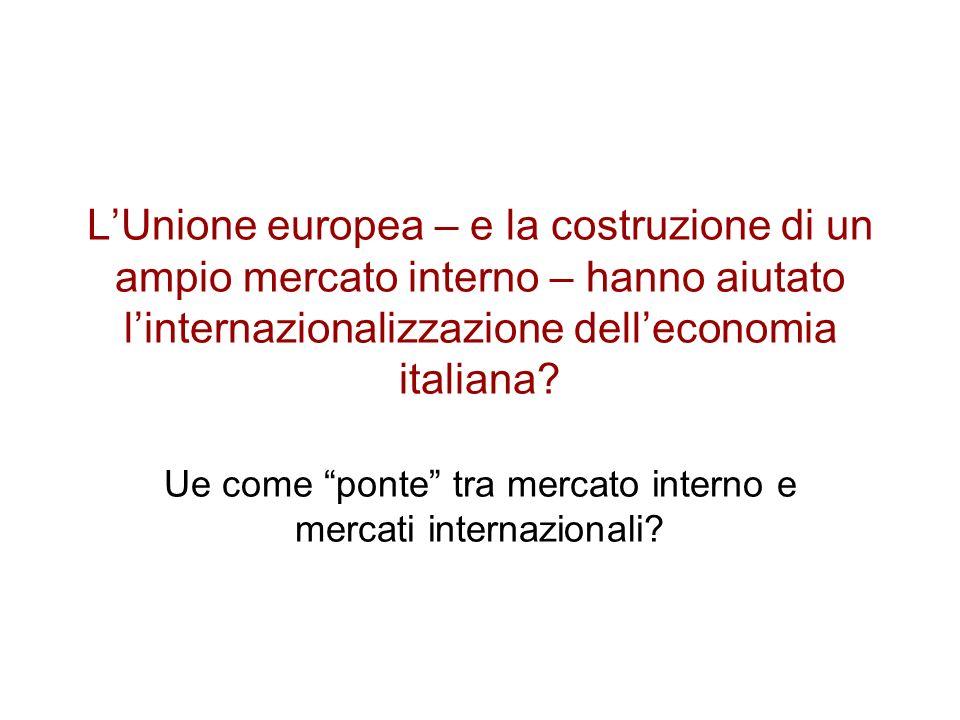 Ue come ponte tra mercato interno e mercati internazionali