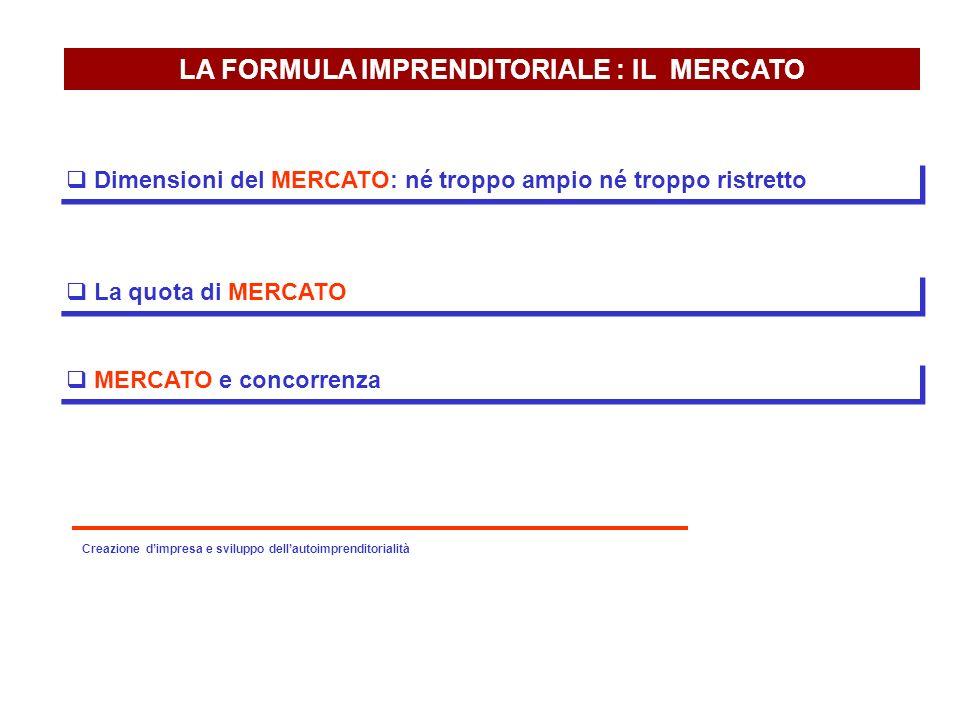 LA FORMULA IMPRENDITORIALE : IL MERCATO