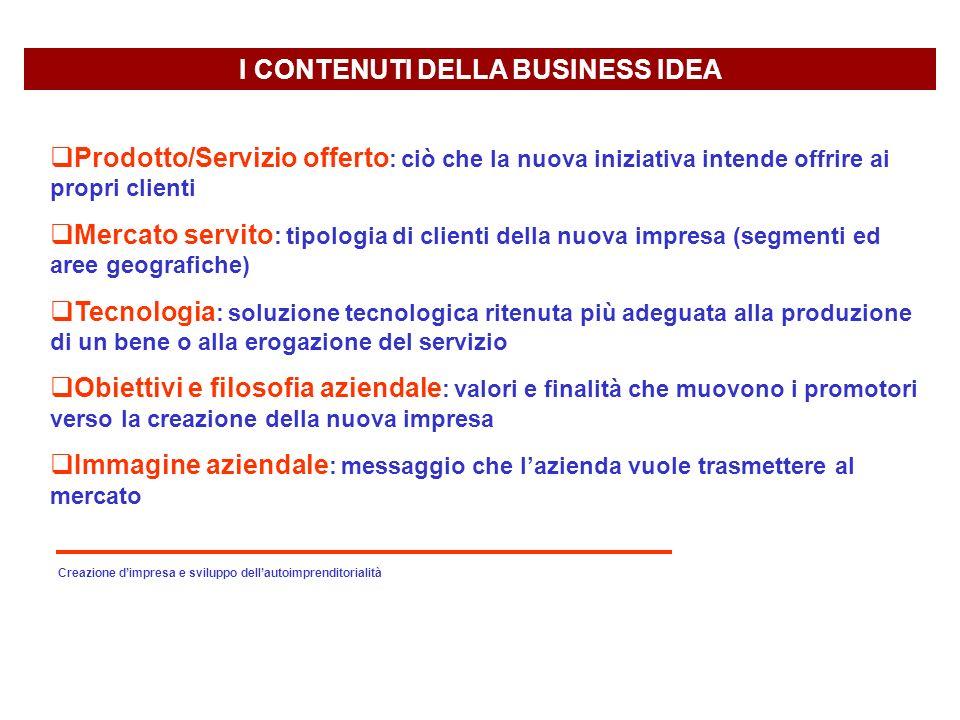 I CONTENUTI DELLA BUSINESS IDEA