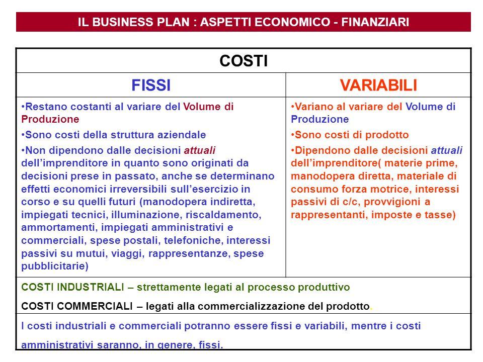 IL BUSINESS PLAN : ASPETTI ECONOMICO - FINANZIARI