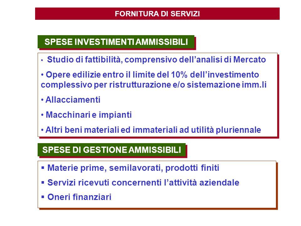 SPESE INVESTIMENTI AMMISSIBILI SPESE DI GESTIONE AMMISSIBILI