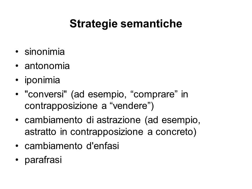 Strategie semantiche sinonimia antonomia iponimia