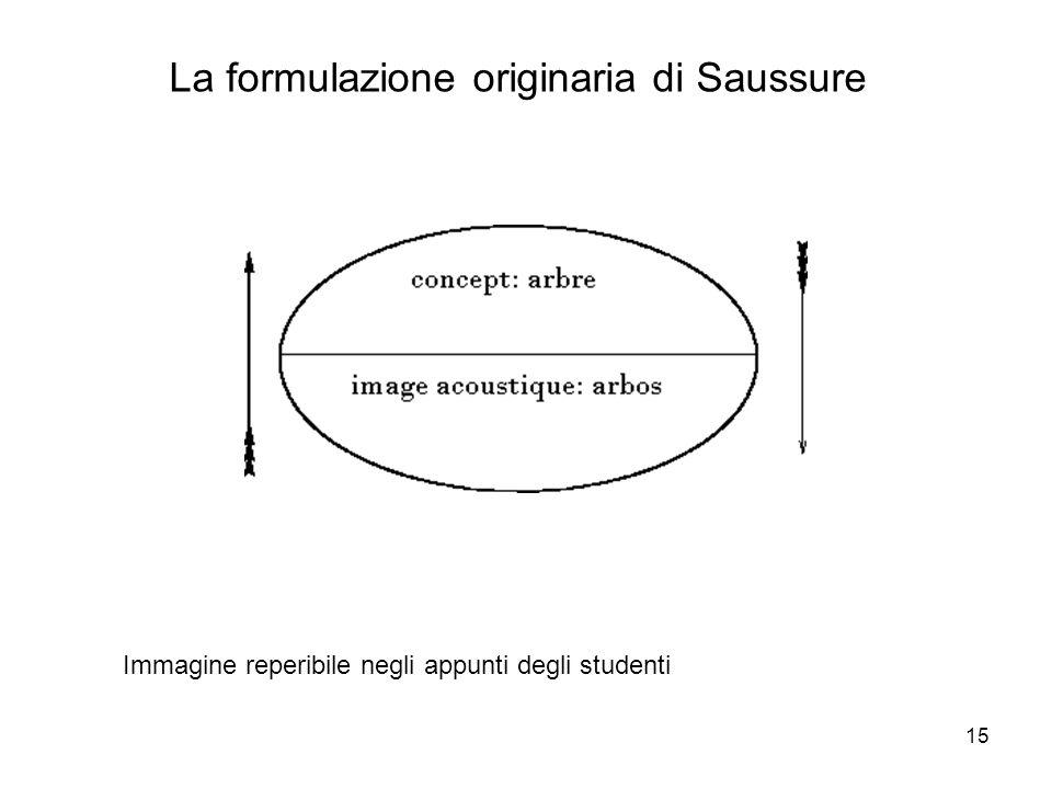 La formulazione originaria di Saussure