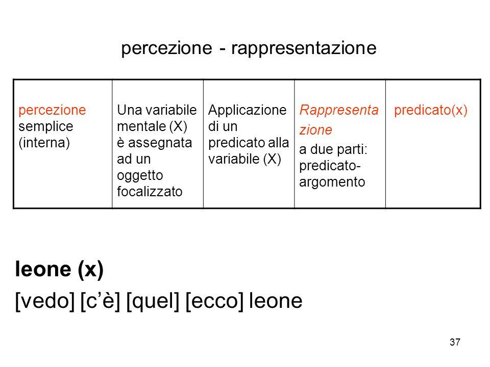 percezione - rappresentazione
