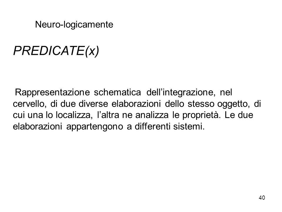 PREDICATE(x) Neuro-logicamente