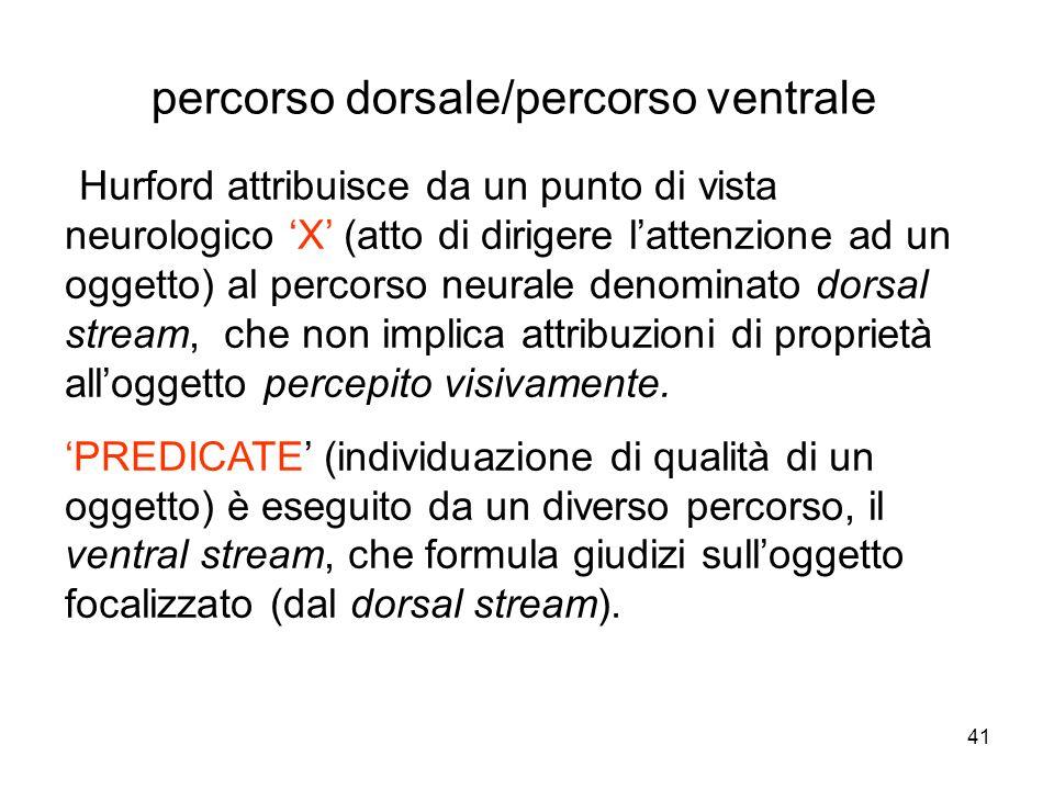 percorso dorsale/percorso ventrale
