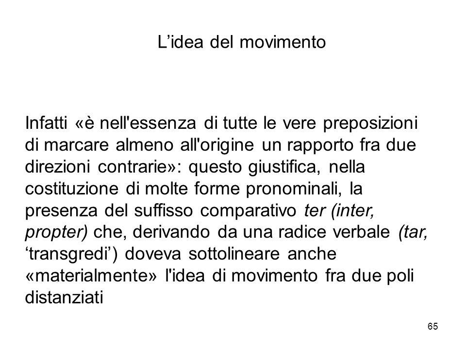 L'idea del movimento