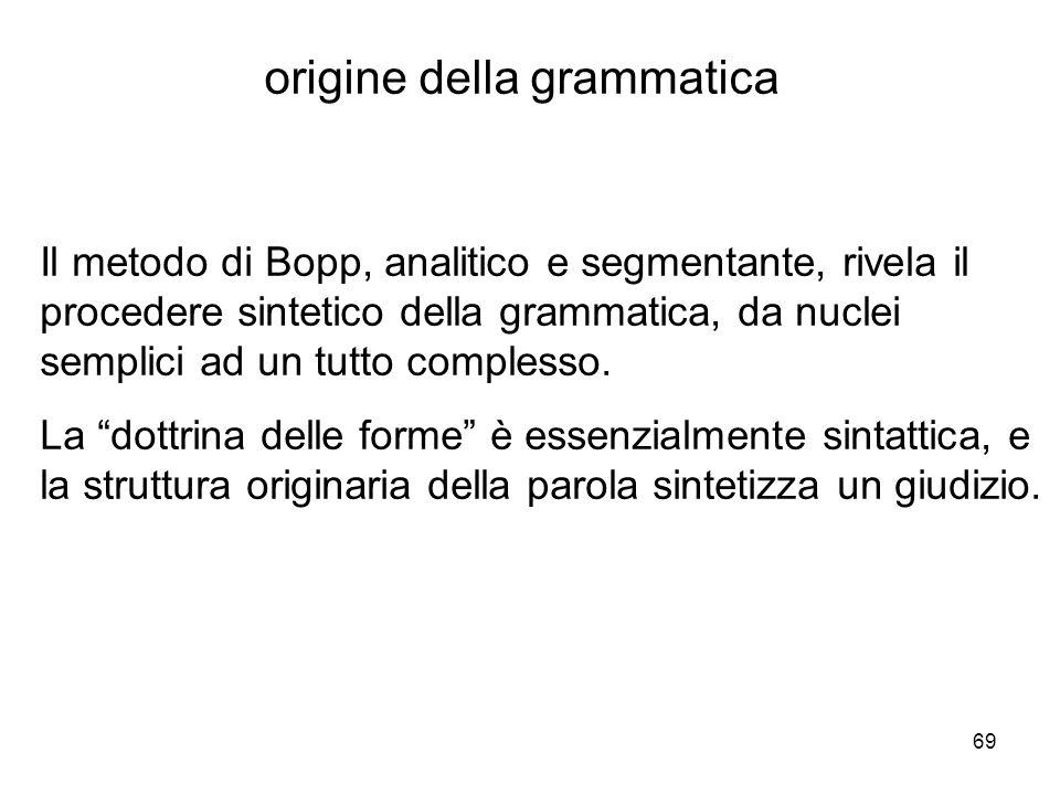 origine della grammatica