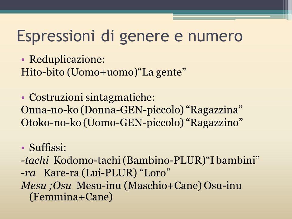 Espressioni di genere e numero