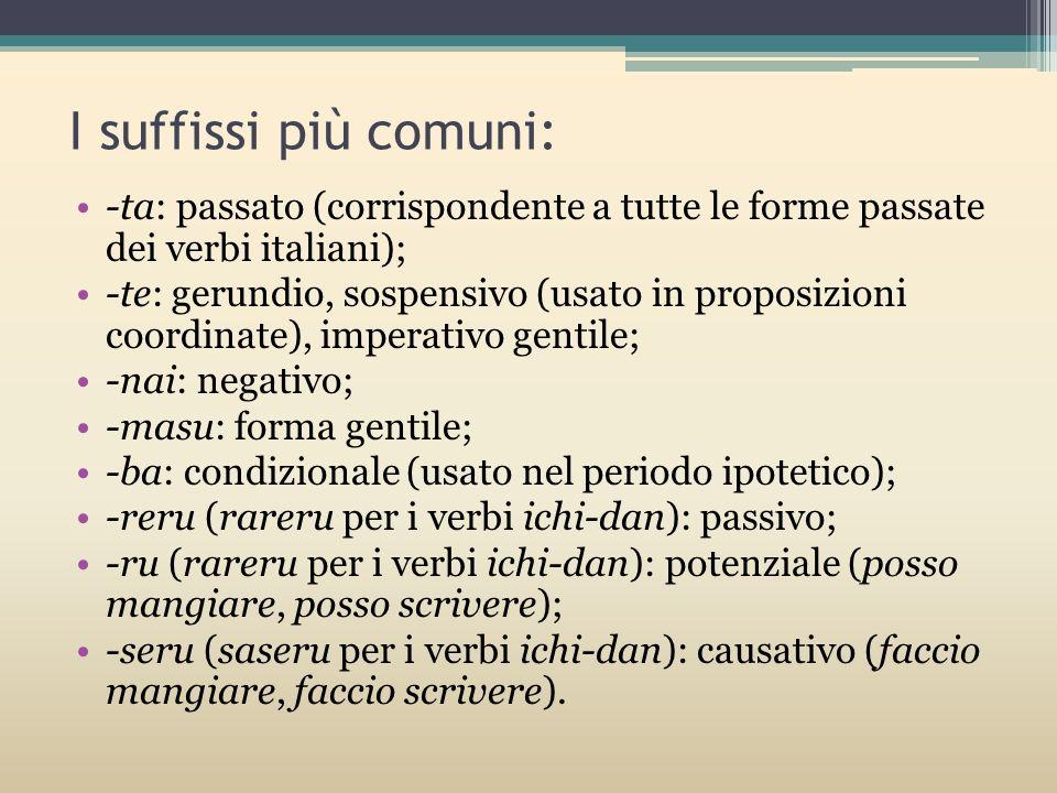 I suffissi più comuni: -ta: passato (corrispondente a tutte le forme passate dei verbi italiani);