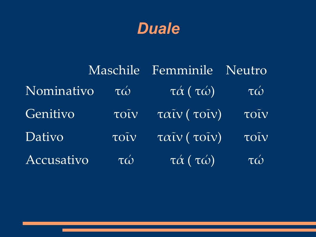 Duale Nominativo τώ τά ( τώ) τώ Genitivo τοῖν ταῖν ( τοῖν) τοῖν