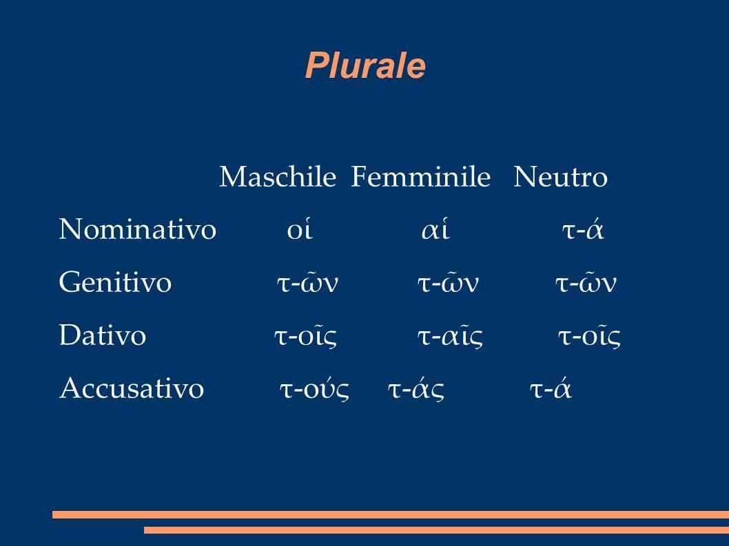 Plurale Nominativo οἱ αἱ τ-ά Genitivo τ-ῶν τ-ῶν τ-ῶν