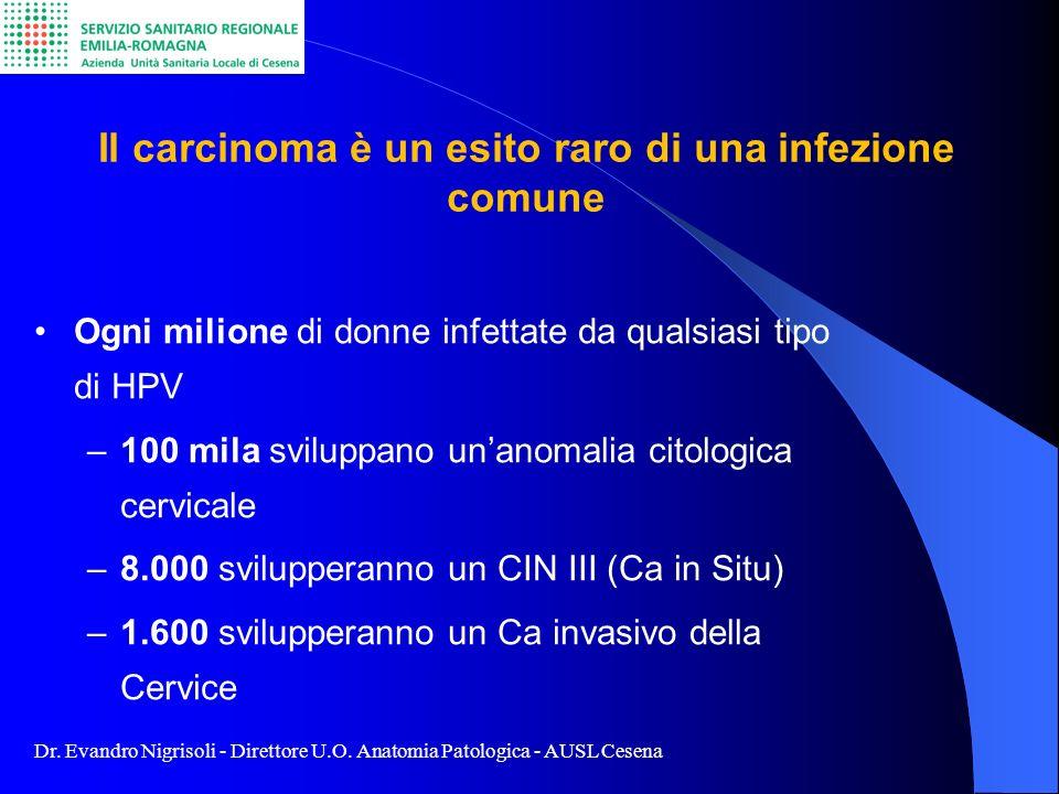 Il carcinoma è un esito raro di una infezione comune