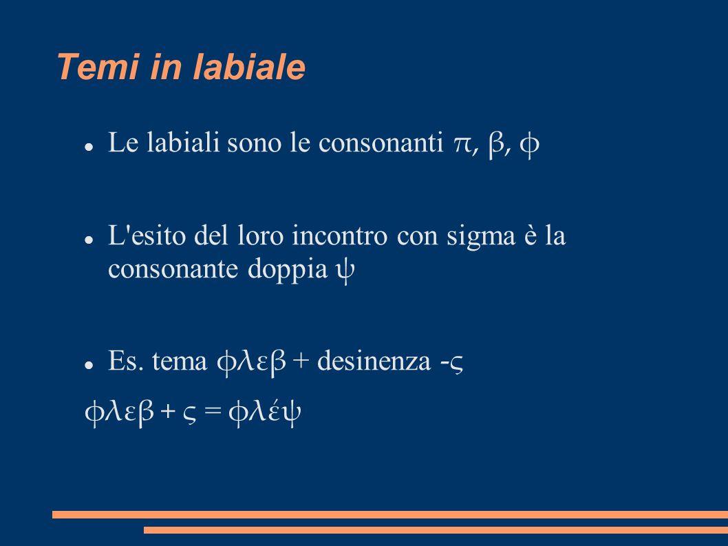 Temi in labiale Le labiali sono le consonanti π, β, φ