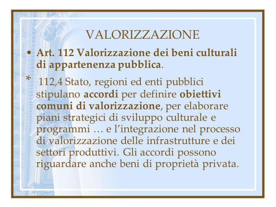 VALORIZZAZIONE Art. 112 Valorizzazione dei beni culturali di appartenenza pubblica.
