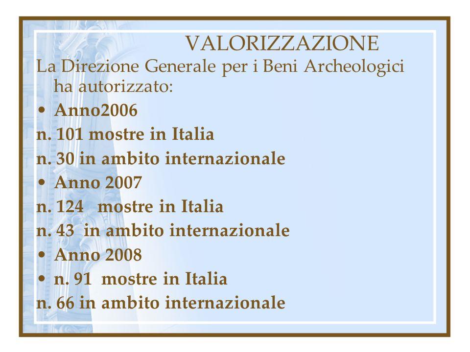 VALORIZZAZIONE La Direzione Generale per i Beni Archeologici ha autorizzato: Anno2006. n. 101 mostre in Italia.