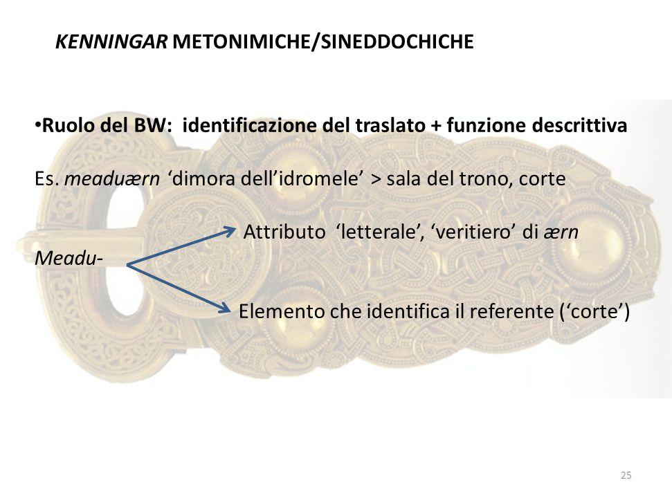 KENNINGAR METONIMICHE/SINEDDOCHICHE