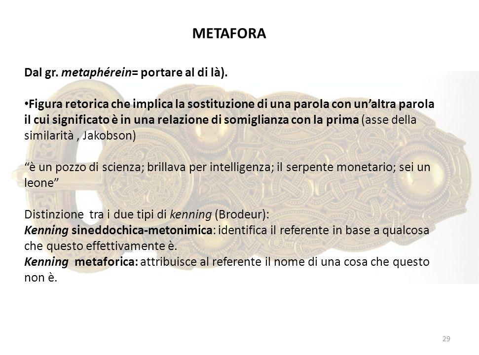 METAFORA Dal gr. metaphérein= portare al di là).