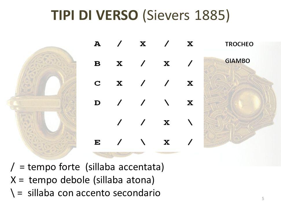 TIPI DI VERSO (Sievers 1885)