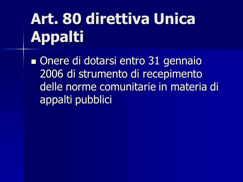 Art. 80 direttiva Unica Appalti