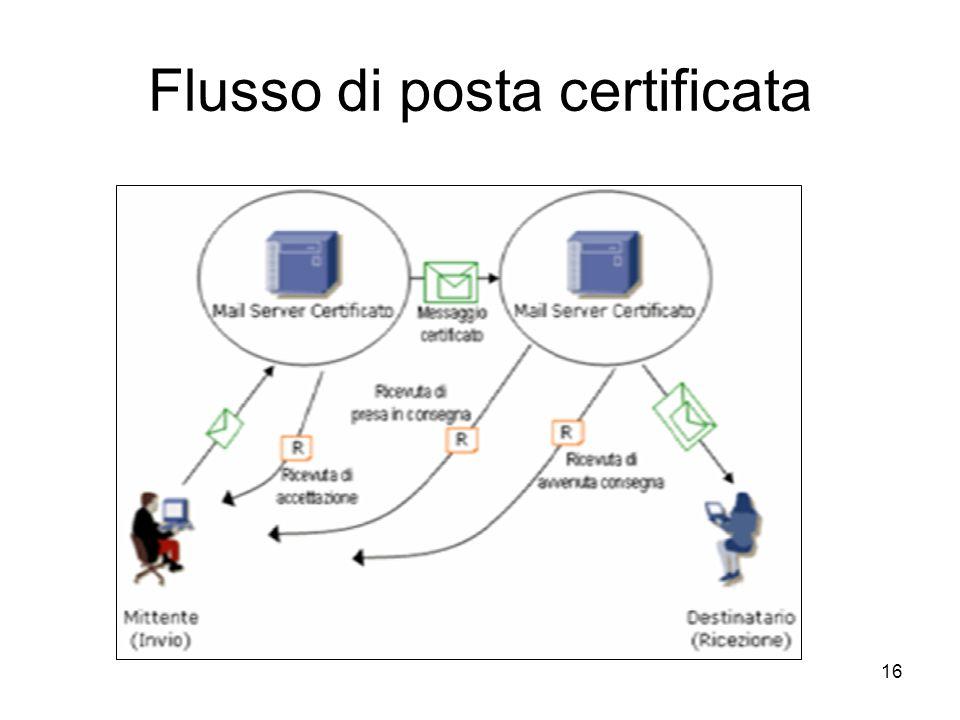 Flusso di posta certificata