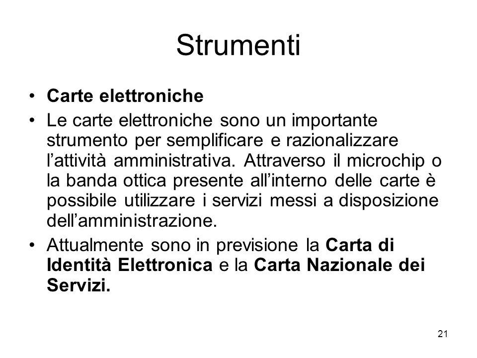 Strumenti Carte elettroniche