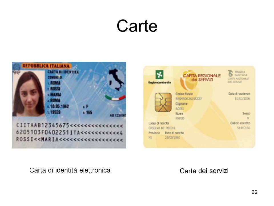 Carte Carta di identità elettronica Carta dei servizi