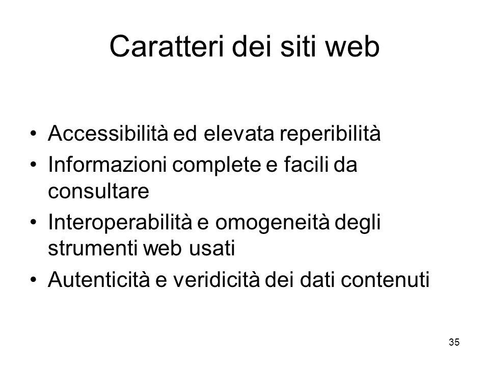 Caratteri dei siti web Accessibilità ed elevata reperibilità
